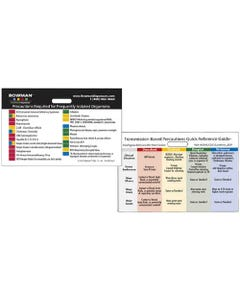 Bowman HICPAC/CDC Guideline Reference Cards