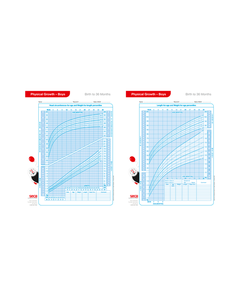 seca 405B Growth Charts for Boys Aged 0-36 Months