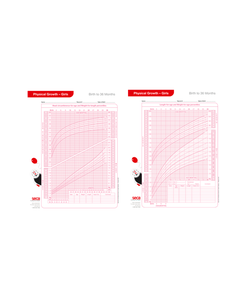 seca 405G Growth Charts for Girls Aged 0-36 Months